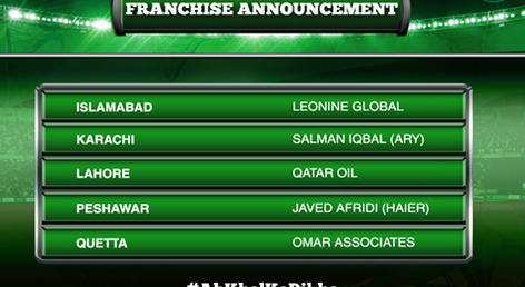 PCB Announces team owners